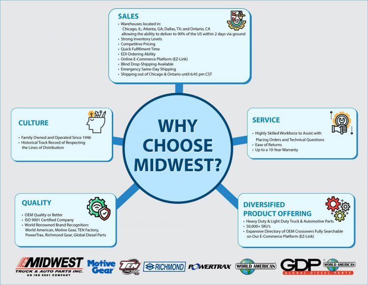 Why Choose Midwest Truck